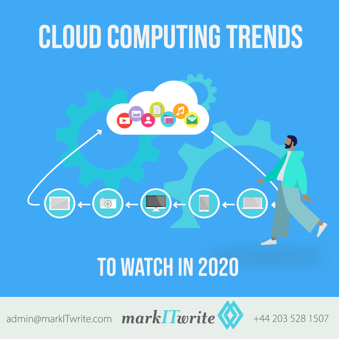 Five Cloud Computing Trends to Watch in 2020